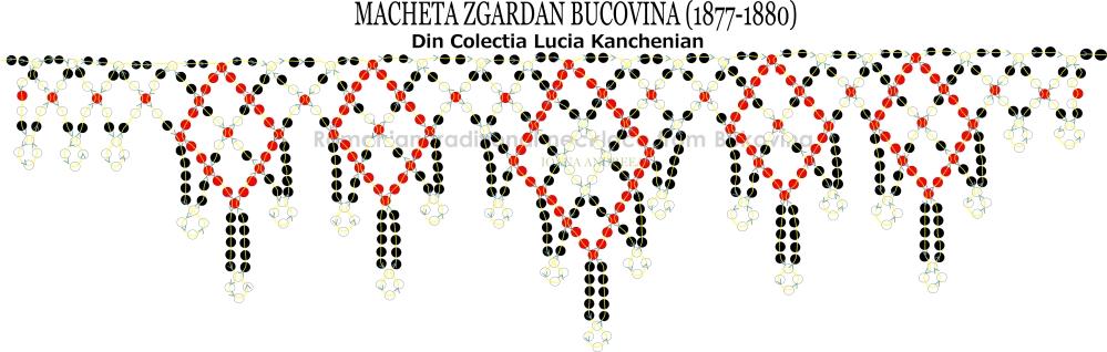 Zgardan Bucovina